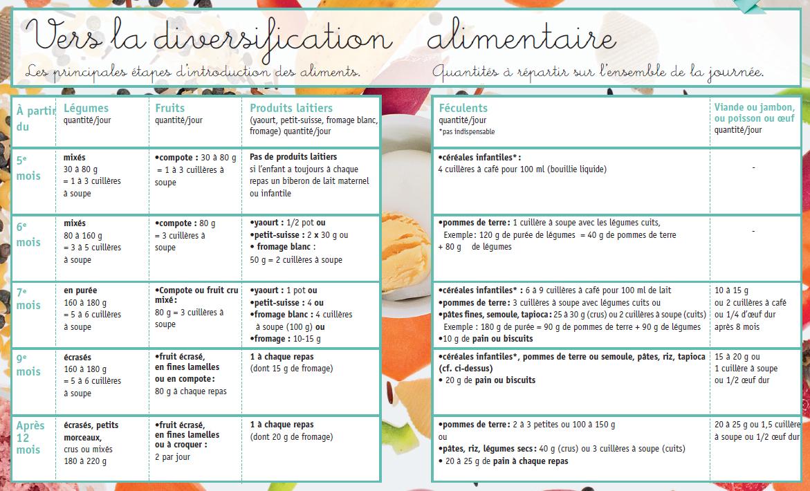 seinesaintdenis.fr   Petite enfance   Livre À table ! 4d3b0d6b991